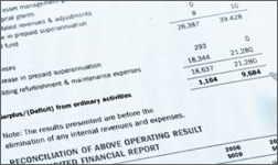 Ibidem traduit vers l'Allemand les comptes annuels et financiers de BPI